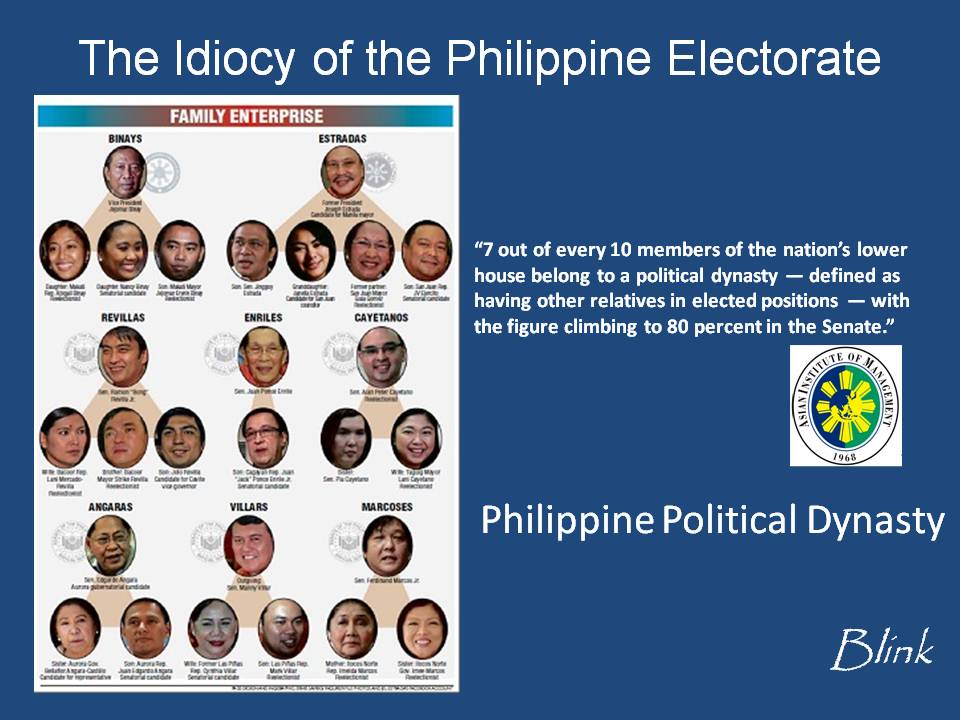 political dynasties Definition political dynasties refer to family units with members involved in government activities in the philippines, political dynasties refer to groups of politicians who come from the.